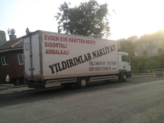 YILDIRIMLAR