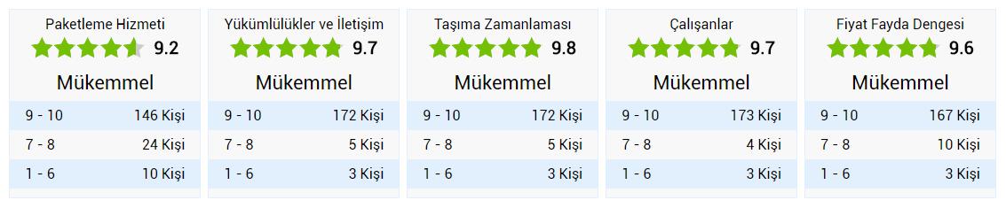 Şirin İstanbul