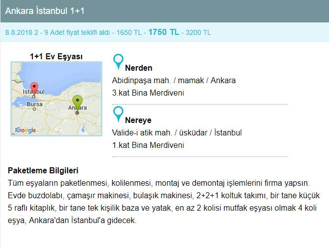 Ankara İstanbul nakliyat