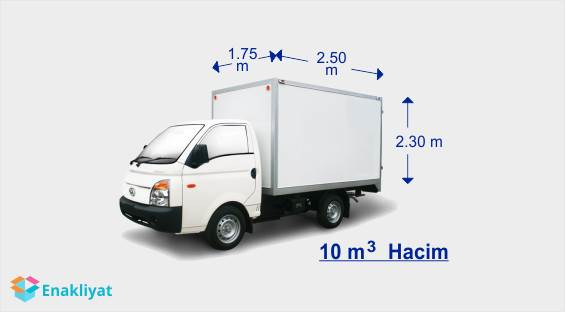 1 oda için evden eve nakliyat kamyoneti