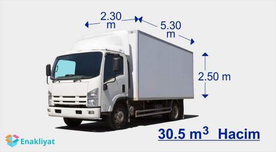 2+1 ev eşyasi için ideal kamyon