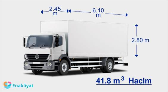 3+1 ev eşyasi için kamyon