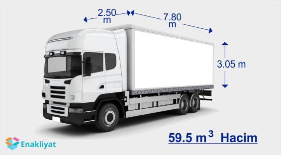 4+1 ev eşyasi için kamyon