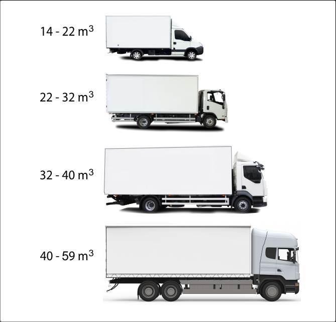 Evden eve nakliyat kamyonları