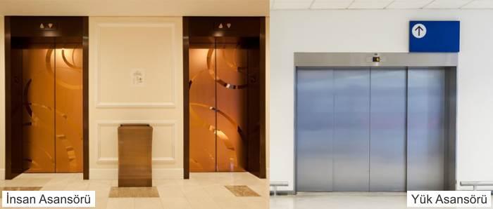 İnsan ve yük asansörleri
